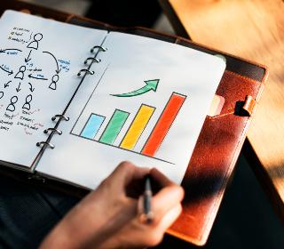 Keine Vertriebsstrategie ohne Planung der Aktivitäten die zu den einzelnen strategischen Punkten gehören